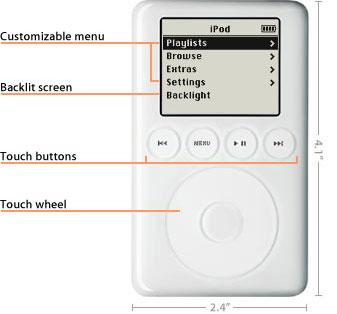 iPod 1gen
