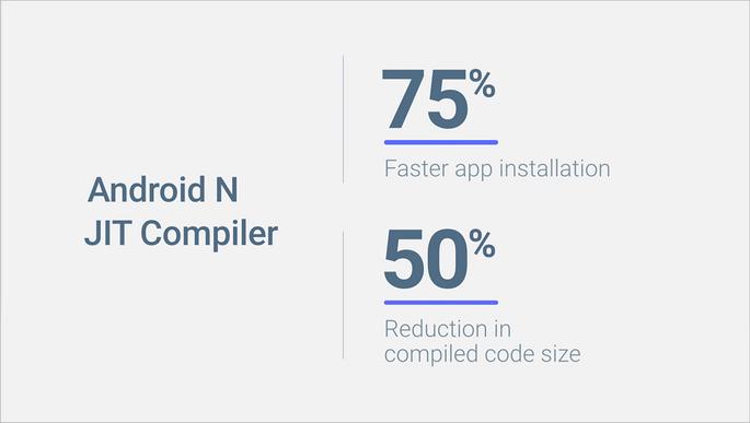 Android N новый компилятор