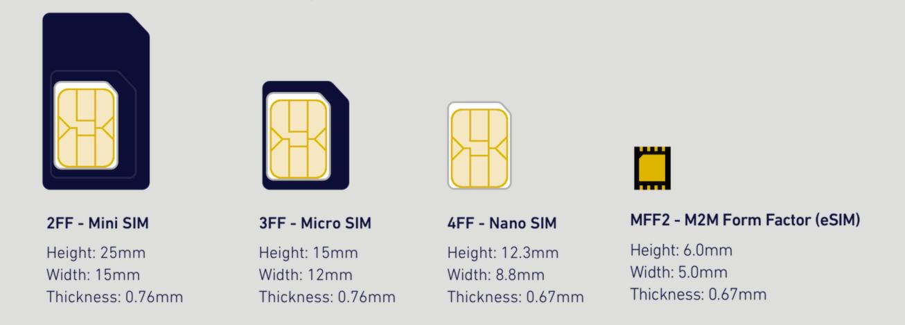 разница в sim картах esim, nano sim, micro sim, mini sim